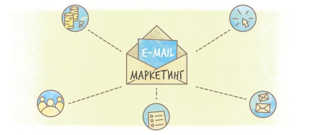 Преимущества email-маркетинга