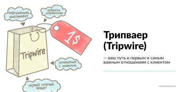 Трипваер — второй этап автоворонки продаж