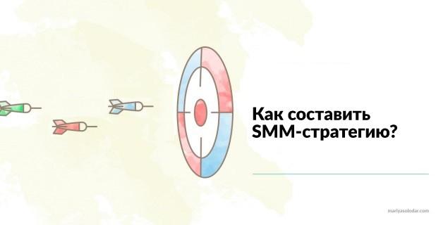 SMM стратегия для продвижения бизнеса