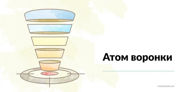 Что такое атом воронки? Этапы построения воронки продаж для бизнеса